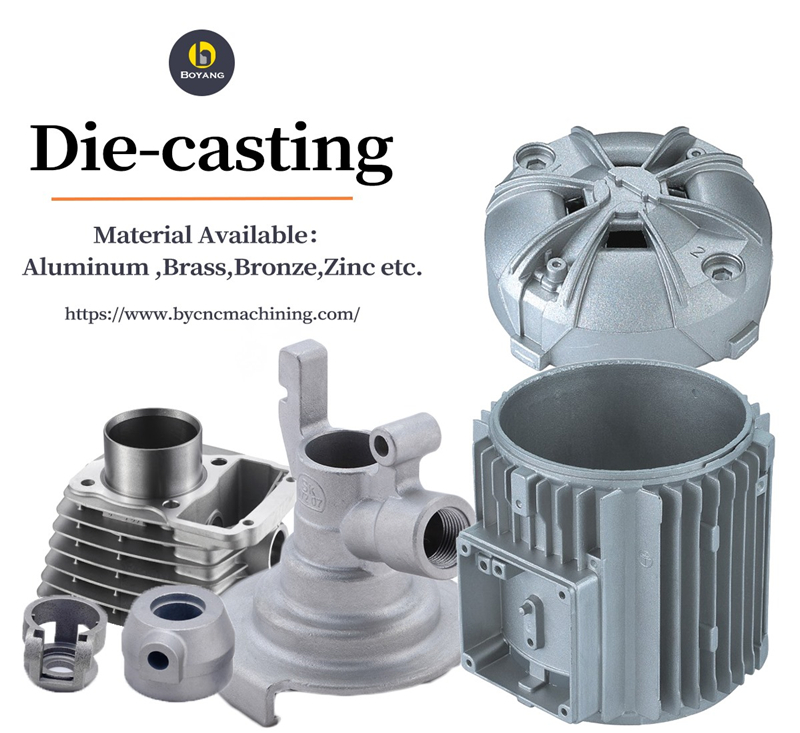 CNC machining parts method