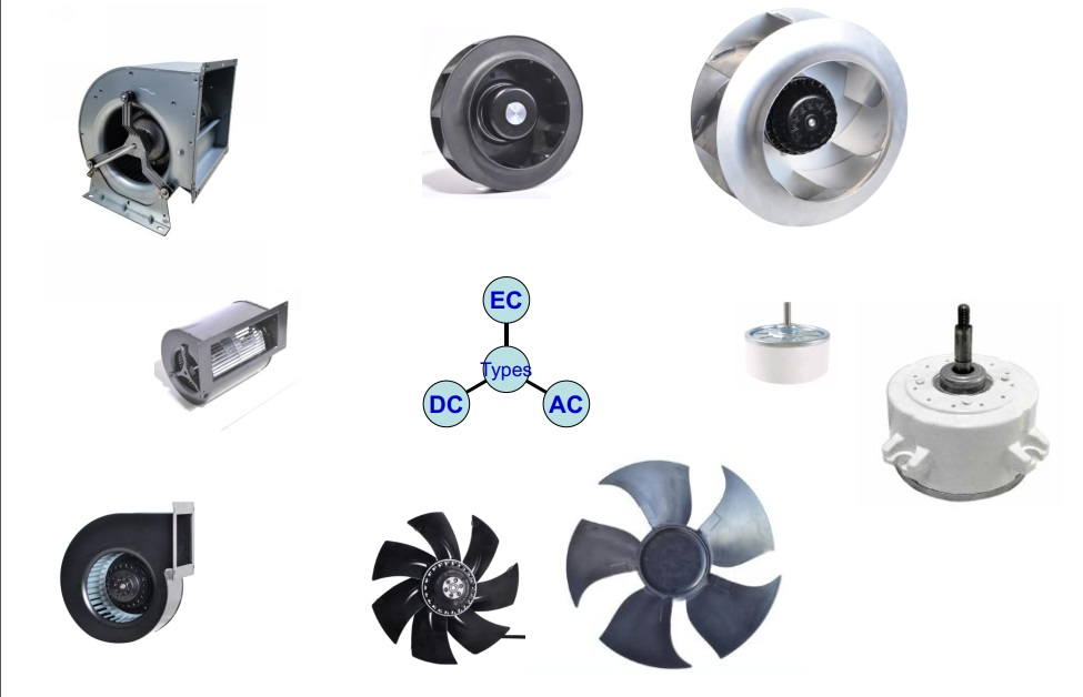 China Centrifugal Fan supplier,axial fan manufacturer,AFL Fan Equipment Factory,Centrifugal Fan