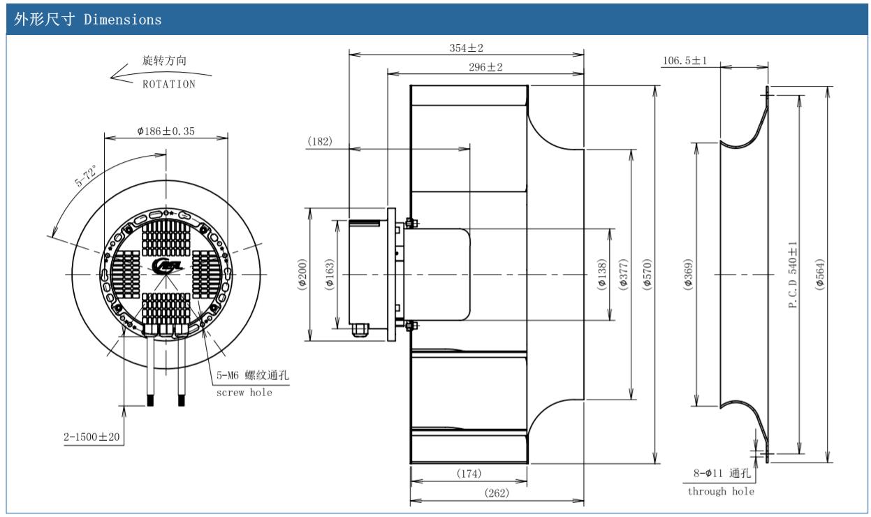 centrifugal fan gumtree