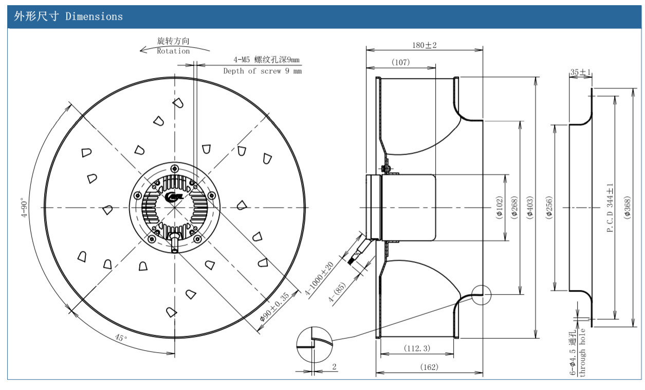 centrifugal fan operation