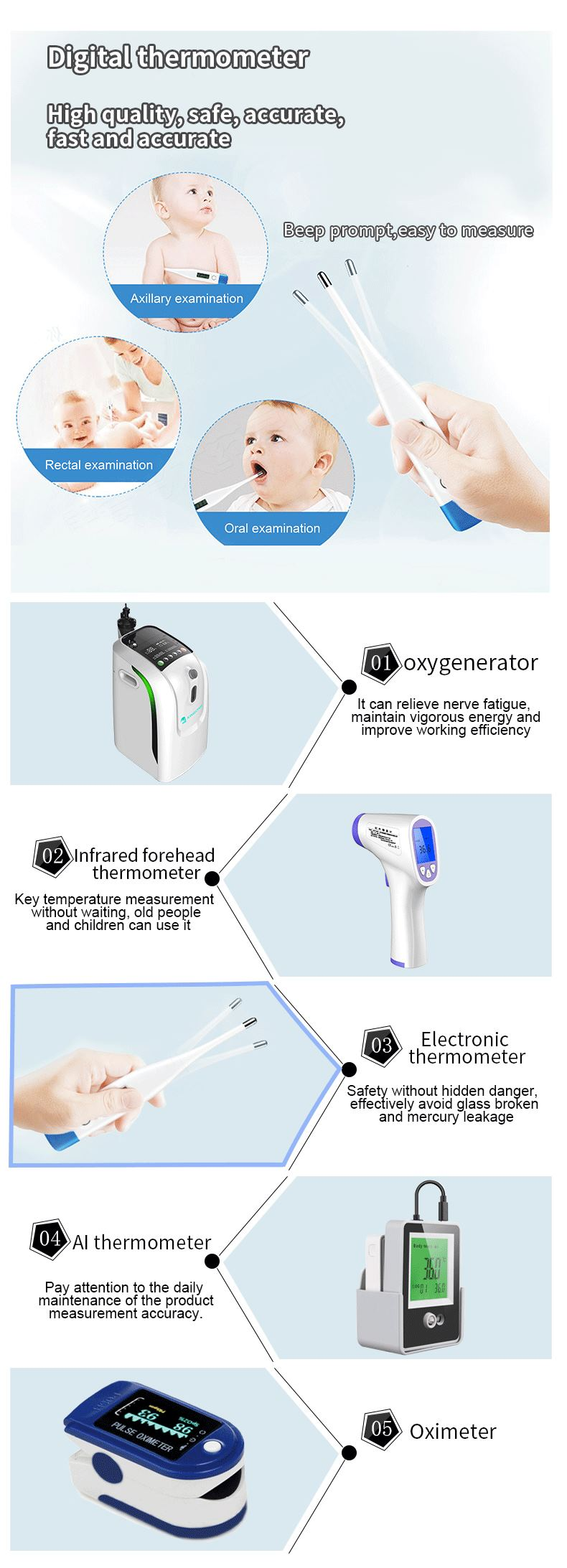 China electronic thermometer supplier