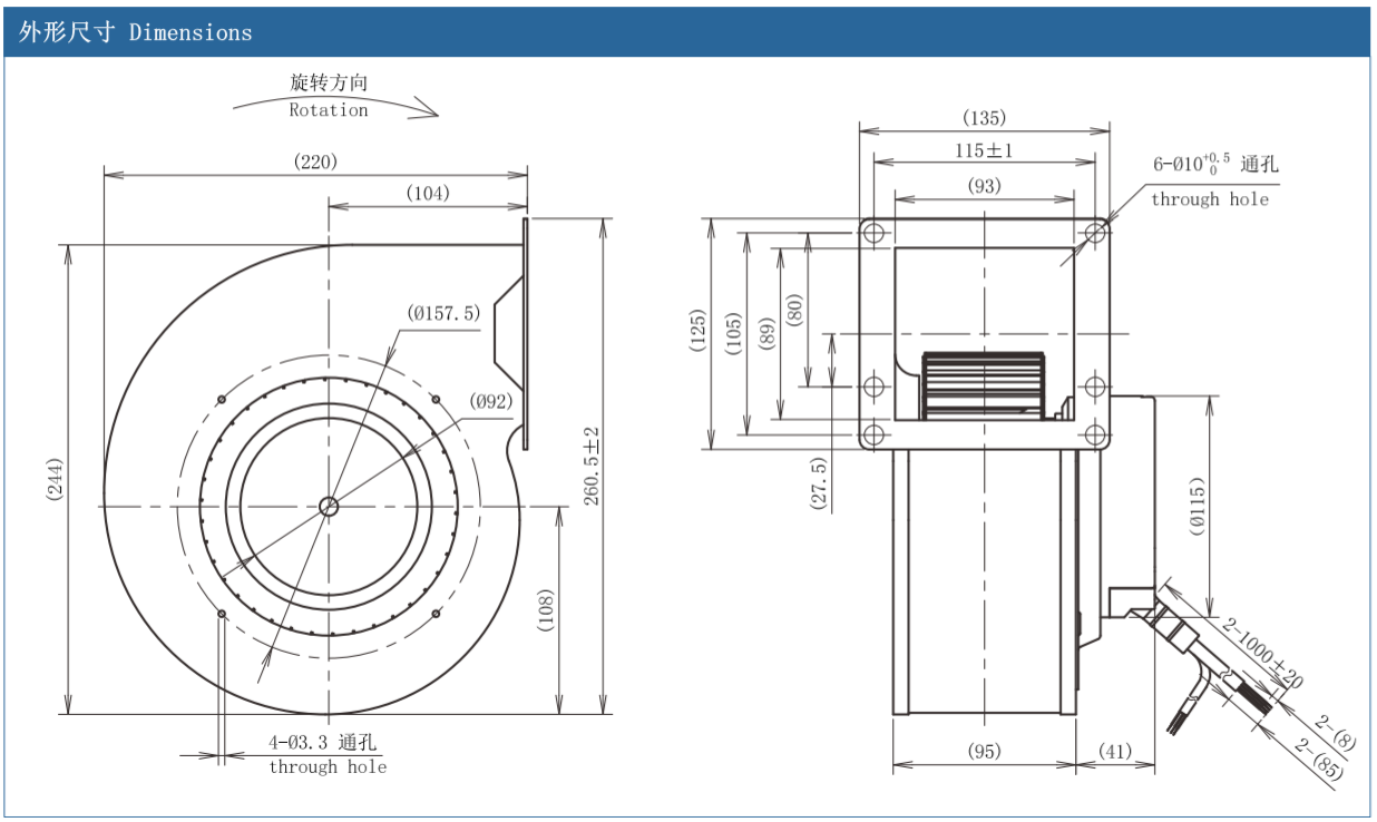 centrifugal fan for paint booth