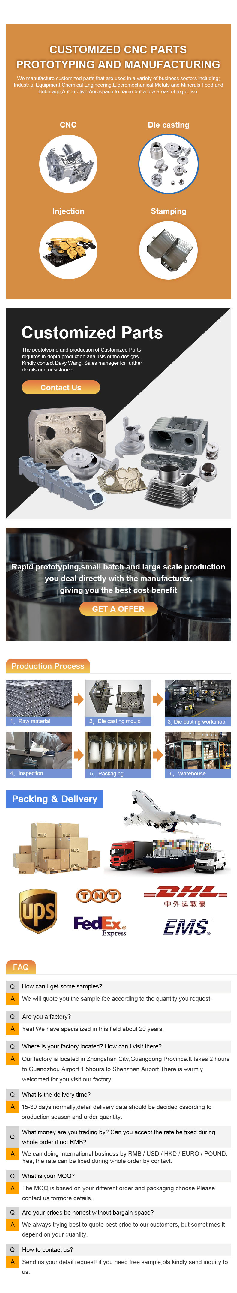pressure die casting process,CNC MACHINING PARTS,PRECISION CNC MACHINING PARTS,CNC ALUMINUM PARTS,Machined Products,CNC Machined Products,BoYang Hardware Products