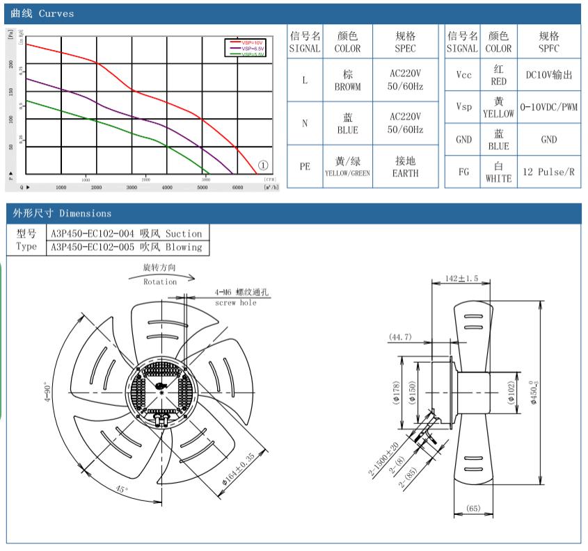 axial fan kit