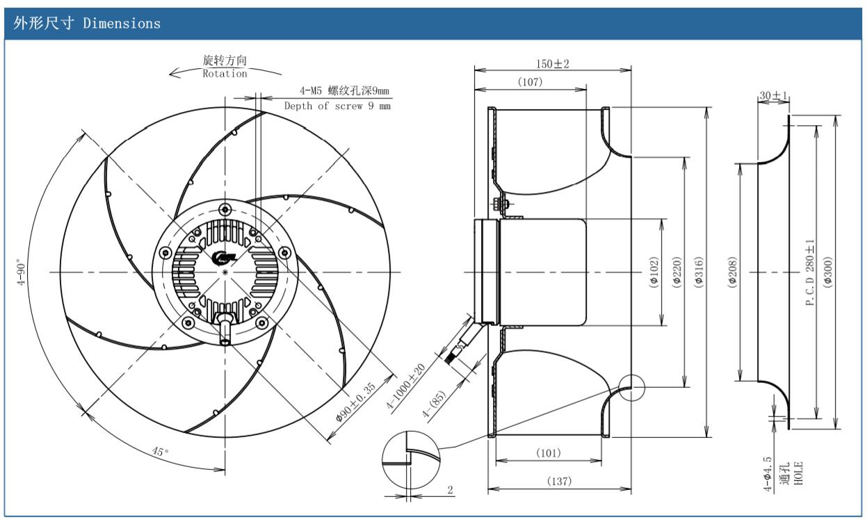centrifugal fan or axial