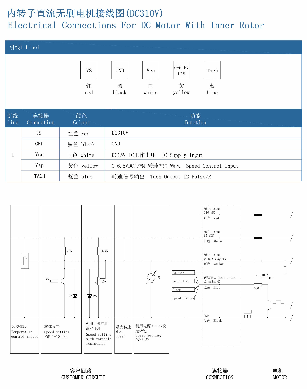 Internal Rotor Motor 0~6.5VDC/PWM Speed Control
