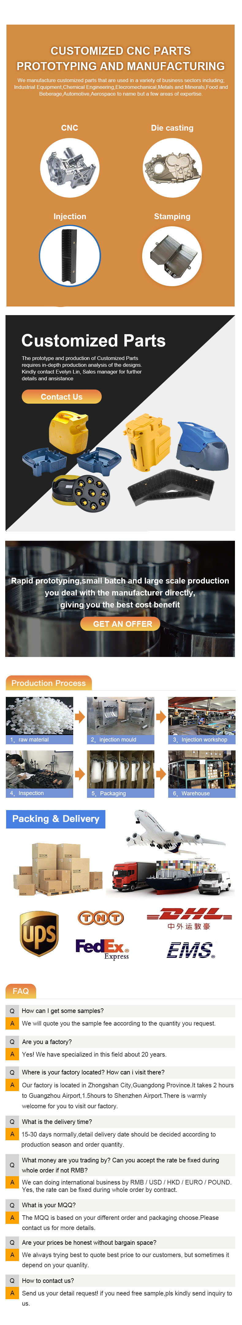 plastic injection parts company
