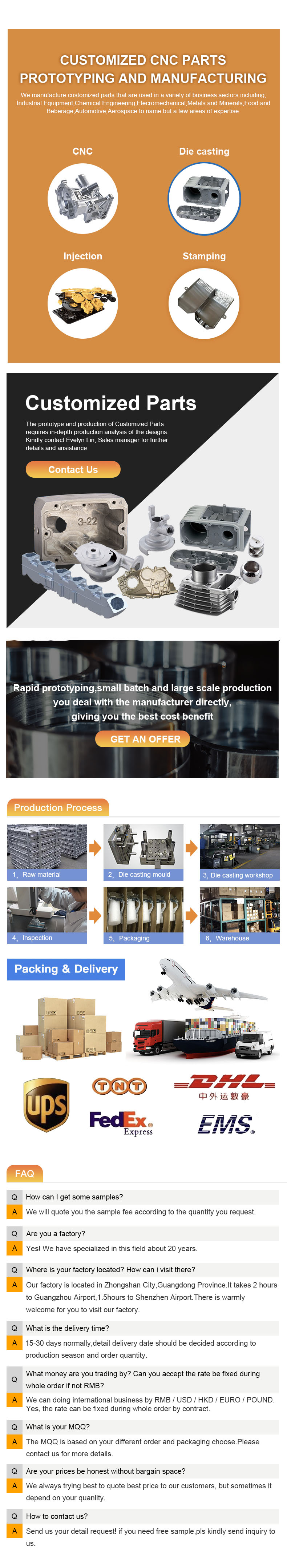 BoYang Hardware is a company specializing in the production of hardware products. It has more than 20 years of experience in manufacturing various precision machined products, stamping sheet metal products, plastic injection molding, and die-casting products. The products are sold to various European and American markets. Trust us, we We will give you the best commitment and trust, and let the quality speak for Boyang Hardware.