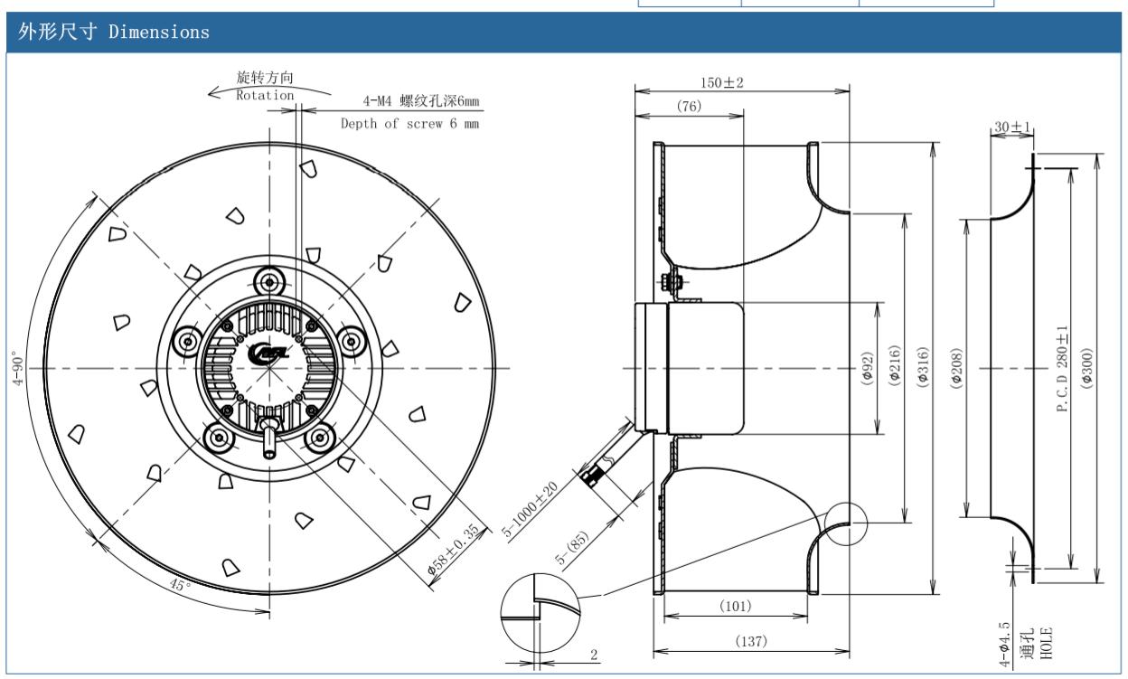 centrifugal fan testing procedure