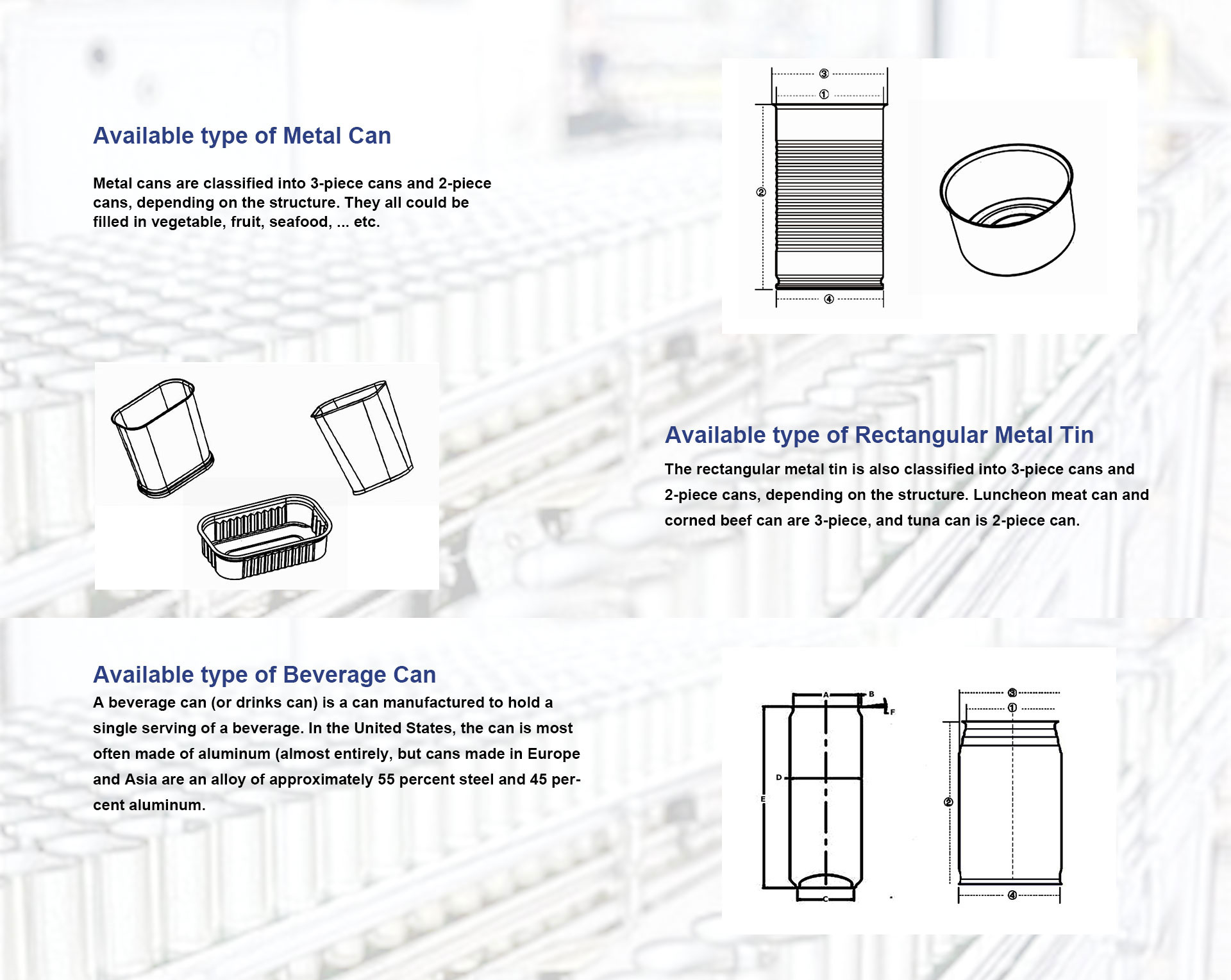 Beverage Tin Can with 55 percent steel and 45 percent aluminum