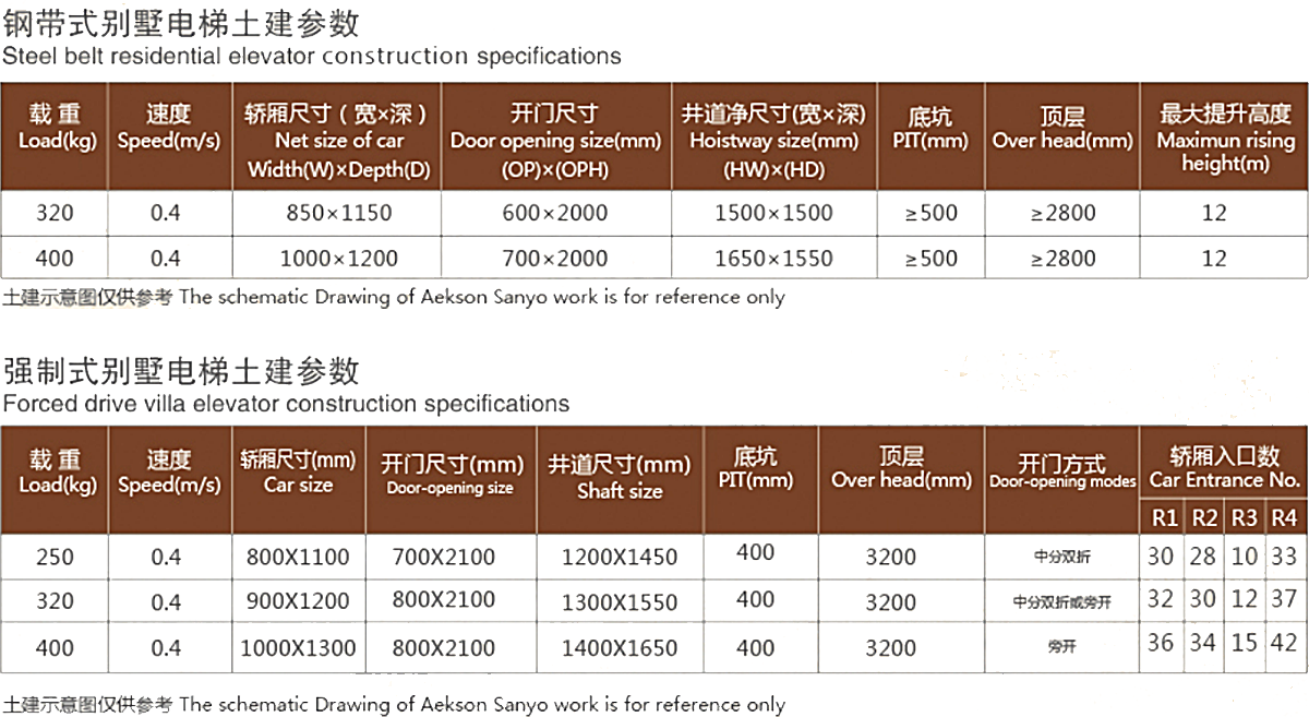passenger elevator manufacturers