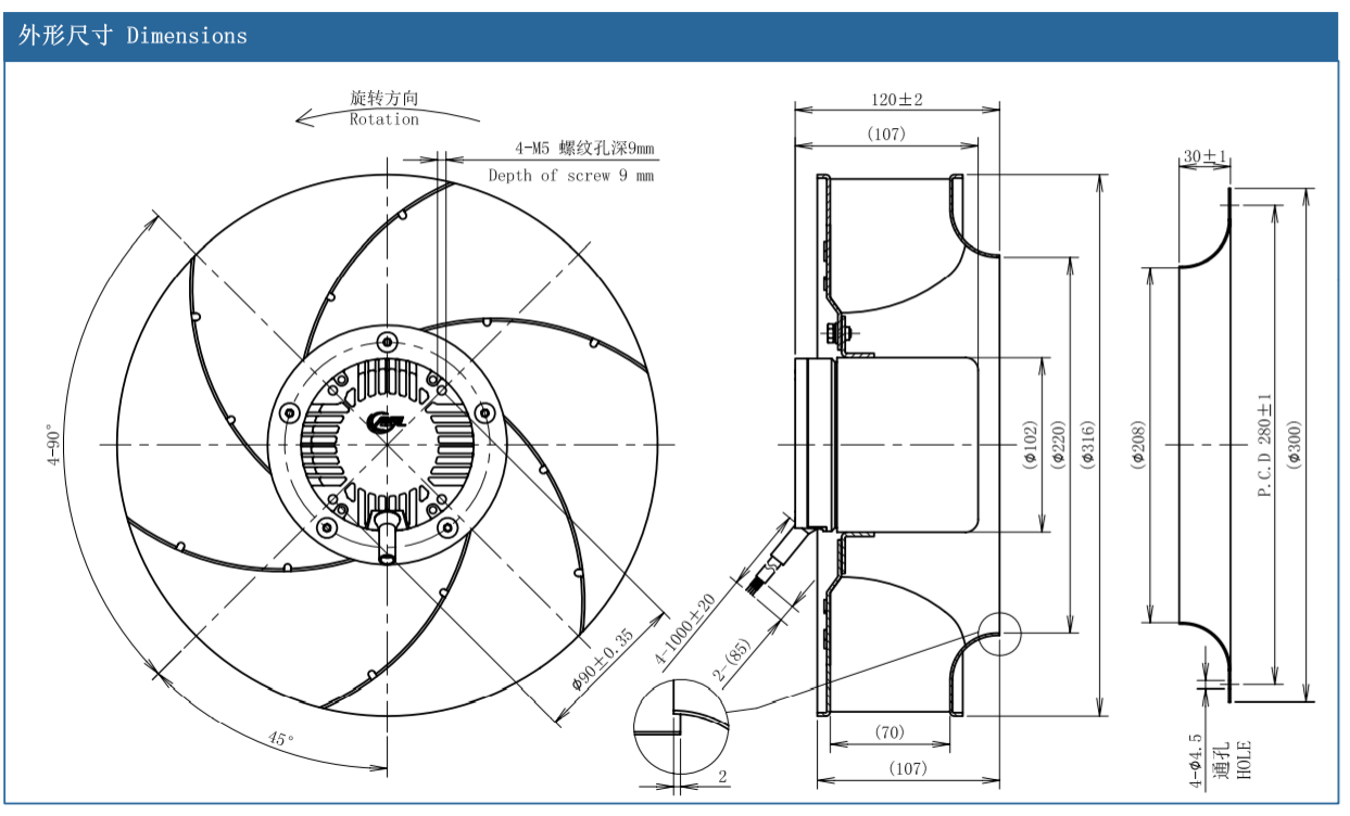 centrifugal fan optimization