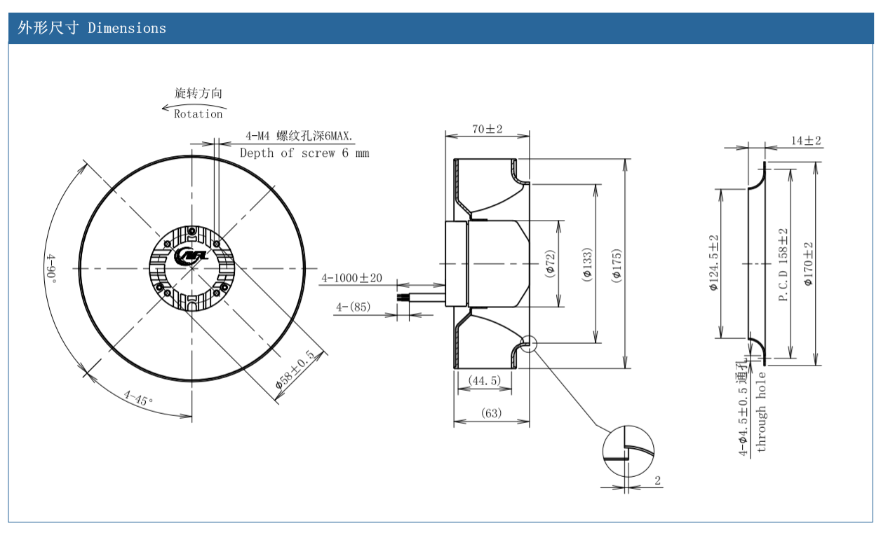 centrifugal fan south africa