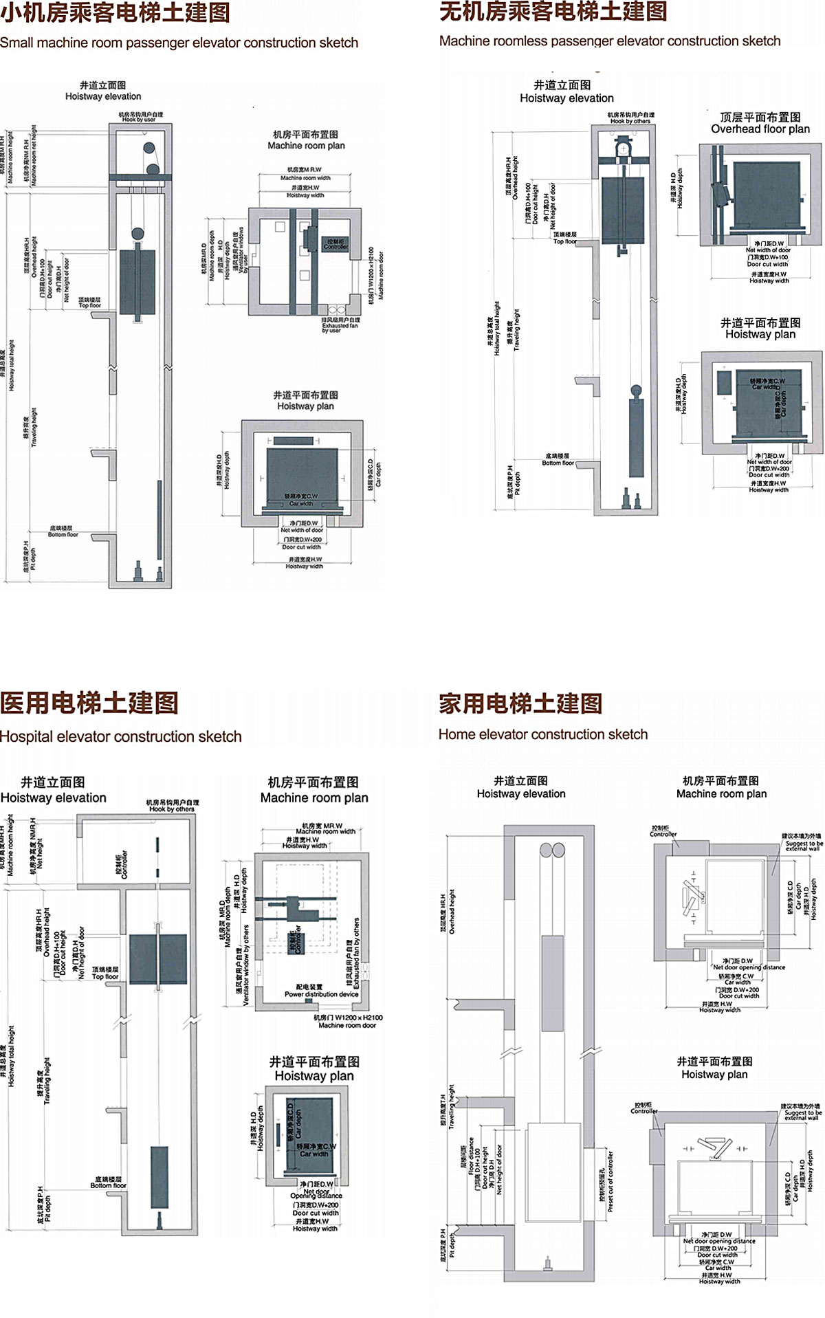 passenger elevator definition