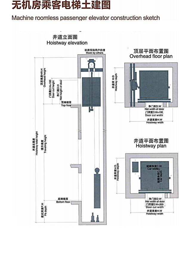 passenger car elevator