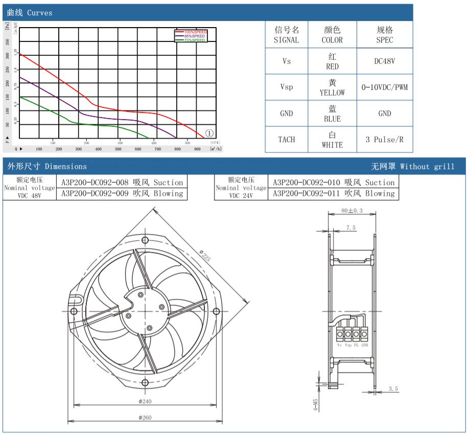 axial fan,DC Axial fans B Insulation class