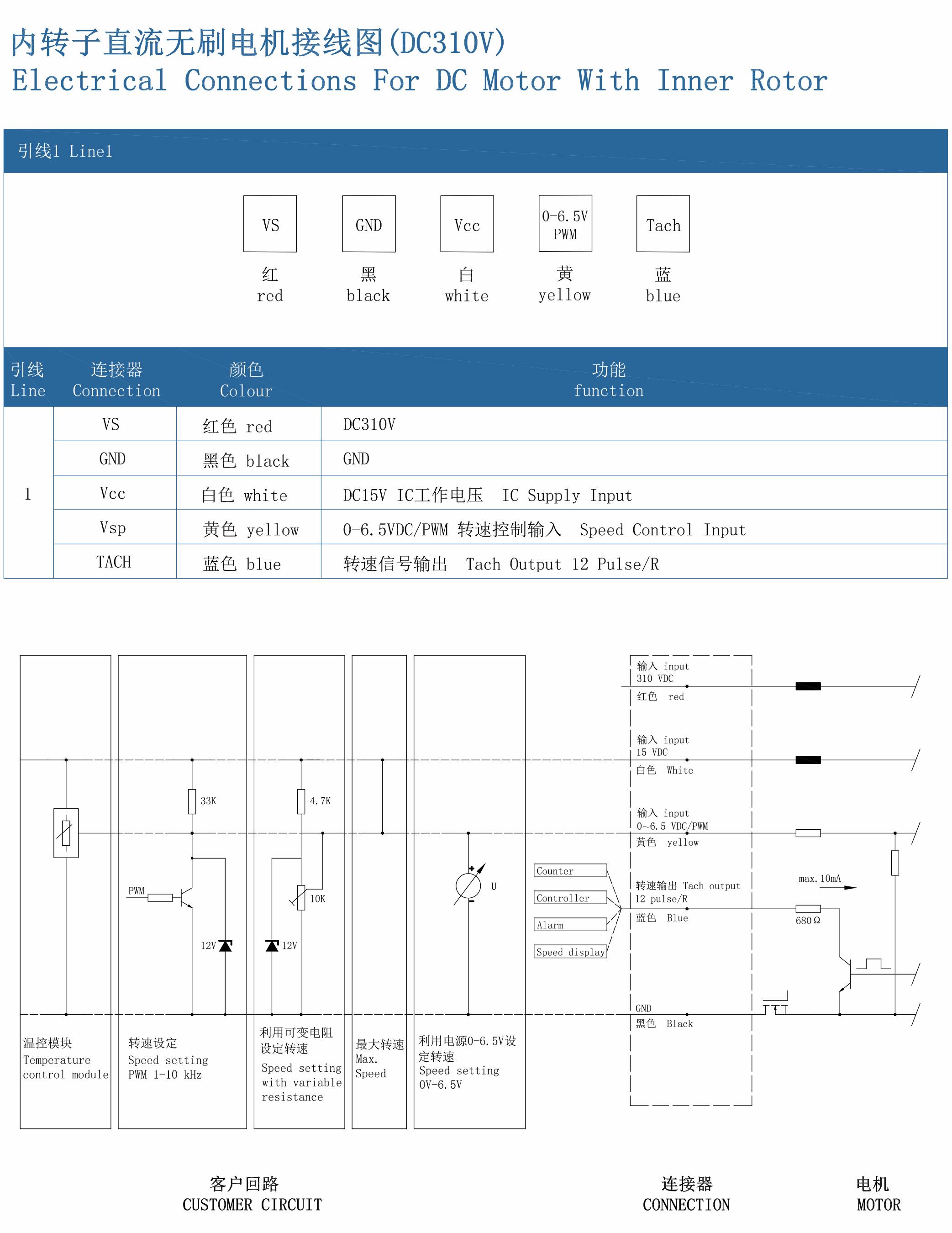 Centrifugal fan, ec fan, axial fan, blower fan, radial fan, EC motor, external rotor motor, DC fan; DC motor; DC brushless motor