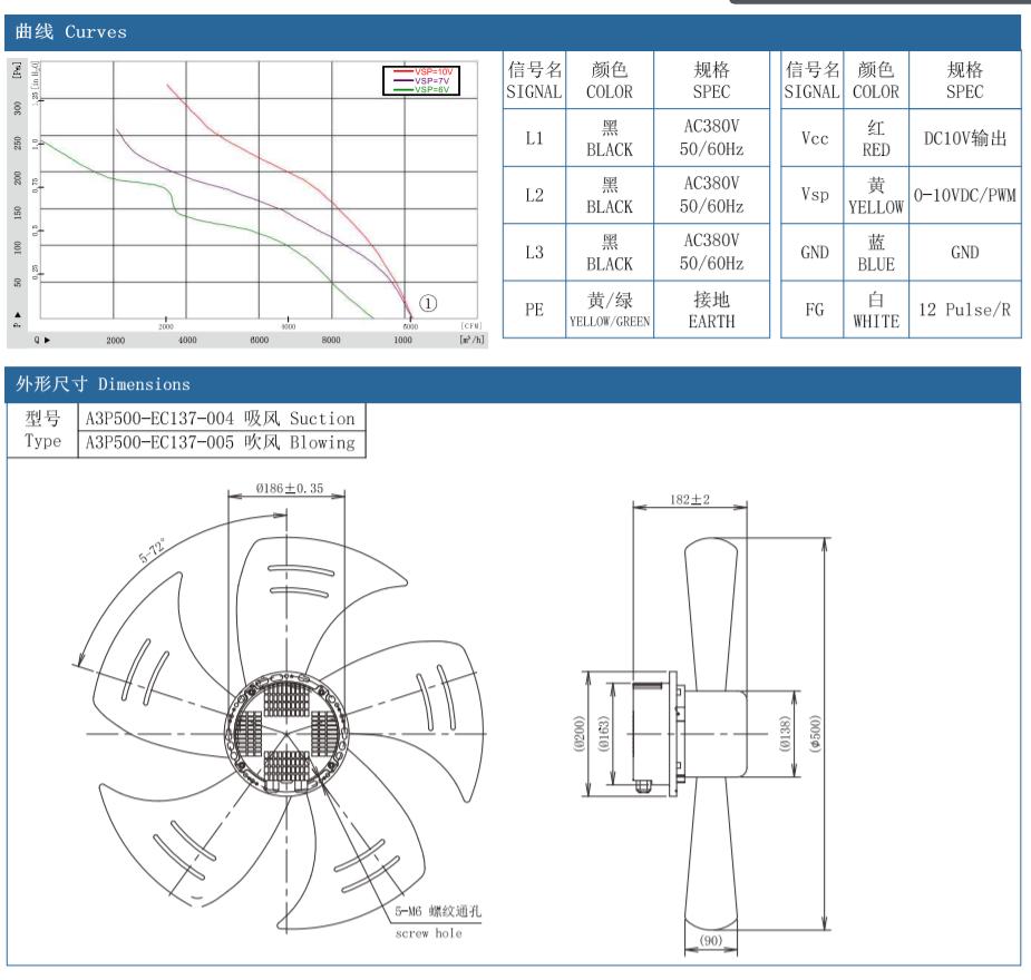 Centrifugal fan,ec fan,axial fan,blower fan,radial fan,EC motor,external rotor motor,DC fan,DC motor,DC brushless motor