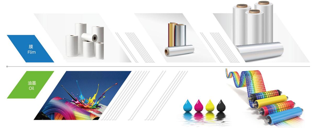 Sale of laminating machine manufacturers